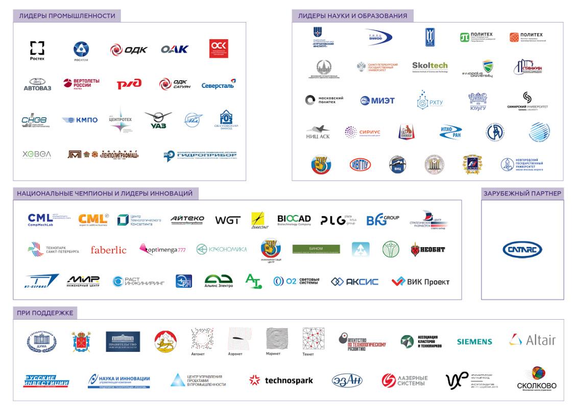 Центр НТИ СПбПУ сформировал один из мощнейших в России консорциумов, который объединяет лидеров науки, образования и промышленности в различных высокотехнологичных отраслях и по состоянию на март 2021 года насчитывает 83 участника и более 25 компаний-партнеров